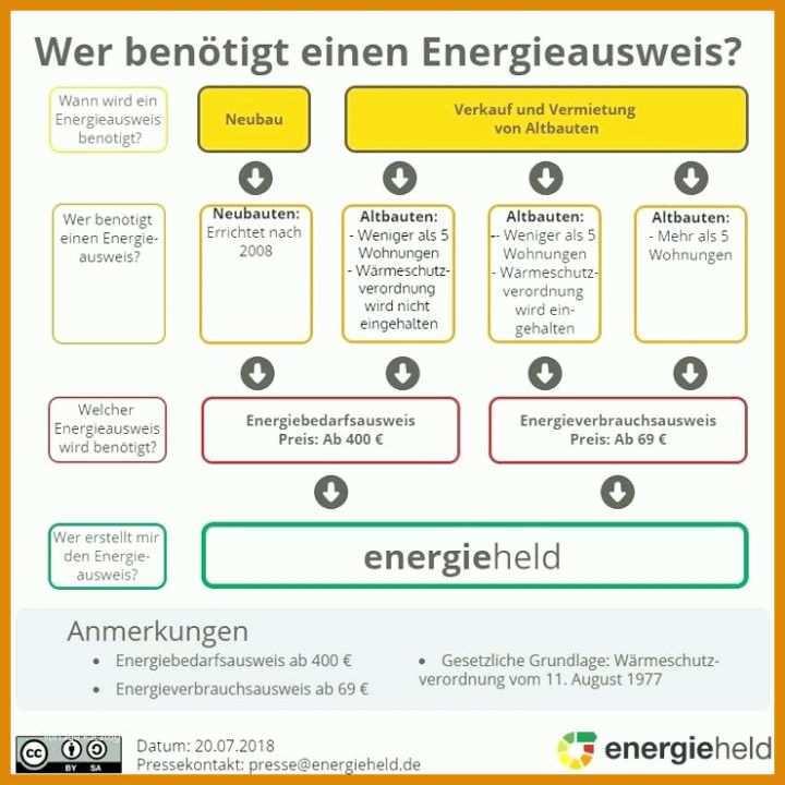 original energieausweis excel vorlage f r 2019